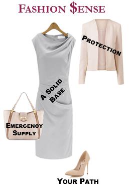 Financial Wardrobe Part 4