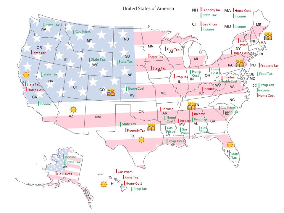 Costs Across America